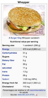 burger king food fat count images