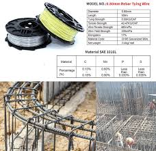 Rebar Tie Wire For Sale Kya Fasteners