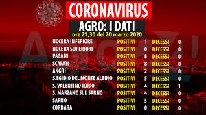 Coronavirus: quinto caso di positività a Sant'Egidio