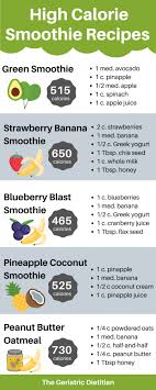 high calorie smoothies for weight gain