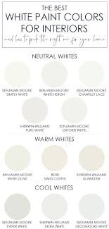 white paint colors for interiors