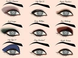 types of eyelids makeup saubhaya makeup