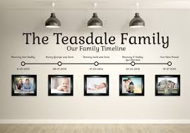 Family Timeline Wall Sticker Personalised Decal Of Families Details Childrens Birthdates And Any Cus Childrens Wall Decor Family Wall Family Tree Wall Decal