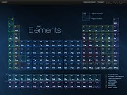 periodic table hd wallpapers