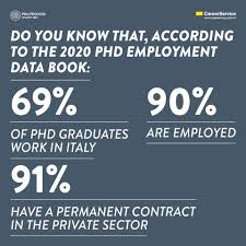 Career Service - Politecnico di Milano - Have you ever considered to apply  for a PhD? The data related to PhD Employment are very encouraging! Polimi  has issued a call for application