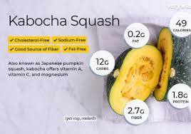 kabocha squash nutrition facts and