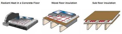 radiant barrier floor insulation