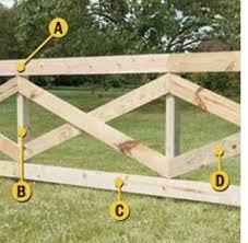Build A Post And Rail Fence 4x4 Fence Posts Come In 4x4 And 3 5x3 5 Make Sure You Measure First Before Buying Fence Post And Rail Fence Diy Fence Rail Fence