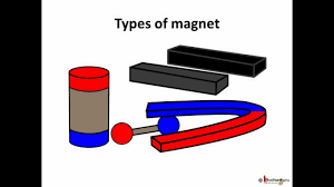 science magnet magnet making and