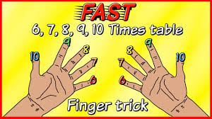 times tables easily and fast