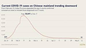 Global coronavirus cases exceed 10 ...
