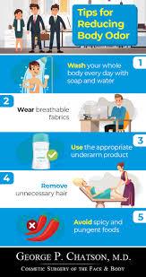understanding body odor treating