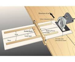 Panel Ripping Edge Guide