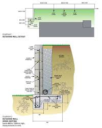 build a retaining wall using concrete