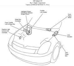 2003 g35 fuse diagram wiring diagram