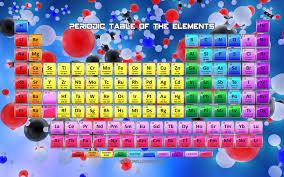 تحميل خلفيات الجدول الدوري للعناصر 4k ذرات الجدول الدوري