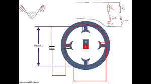 starting a single phase ac motor you