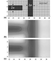ilration of imaging with tilting