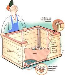 outdoor firewood storage box plans pdf