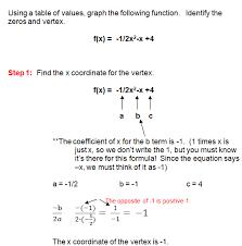vertex formula quadratic functions