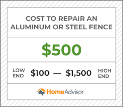 2020 Aluminum Steel Fence Repair Costs Metal Fence Repair Homeadvisor