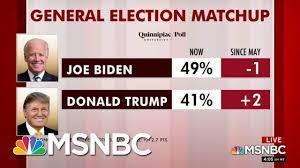 Biden Leads Trump Nationally In Two New Polls | Morning Joe
