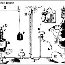 6: A Rube Goldberg Machine is a comical device, but also serves well in...  | Download Scientific Diagram