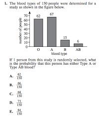math act set1 flashcards quizlet