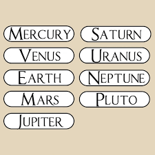 Planets Of The Solar System Name Labels Aftcra