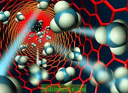 What is it - nanometer? comparison with the meter, the concept of  nanotechnology, interesting facts - The science - 2020