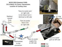 wis 27 00 transmission general w220