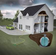 raincell domestic rainwater system