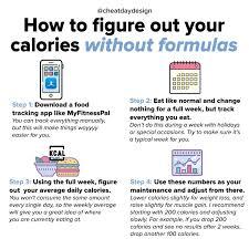 calories without a formula