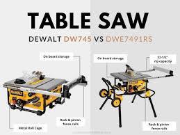 Dewalt Dw745 Vs Dwe7491rs Table Saw Comparison