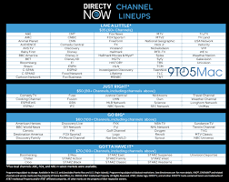 directv now is a game changer at t
