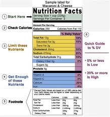 labels to promote healthier food
