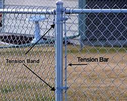 Chain Link Fence Tension Band 3 1 2 Tension Band For Connecting To A Tension Bar To Tighten The Chain Link Fabric Or Mesh From Fence Post To Fence Post And Gate Frames The