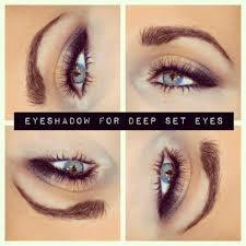smokey eye makeup for deep set eyes