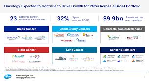 Pfizer: Inexpensive Income Stock With A Corona Vaccine Kicker (NYSE:PFE)