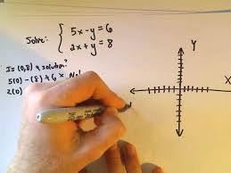solving a linear system of equations by