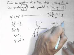 finding a tangent line parallel to a