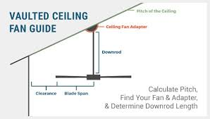 vaulted ceiling fan guide slope pitch