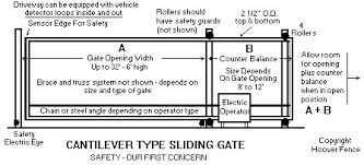 cantilever slide gate system overview