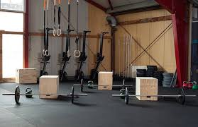 the economics of a crossfit gym