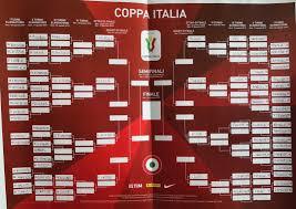 Coppa Italia 2019-20: Tabellone Completo, Calendario e Date ...