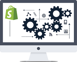 Shopify ERP Integration | Shopify Amazon Integration App