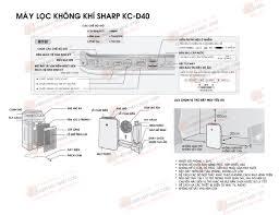Hướng dẫn sử dụng Máy lọc không khí tạo ẩm SHARP KC-D40, KC-E40 ...