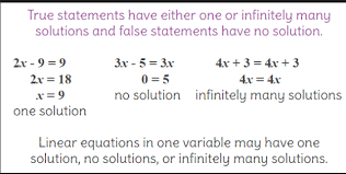 ch 2 simplifying with variables ums math