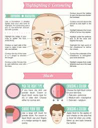 how to makeup your face simple