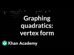graphing quadratics vertex form